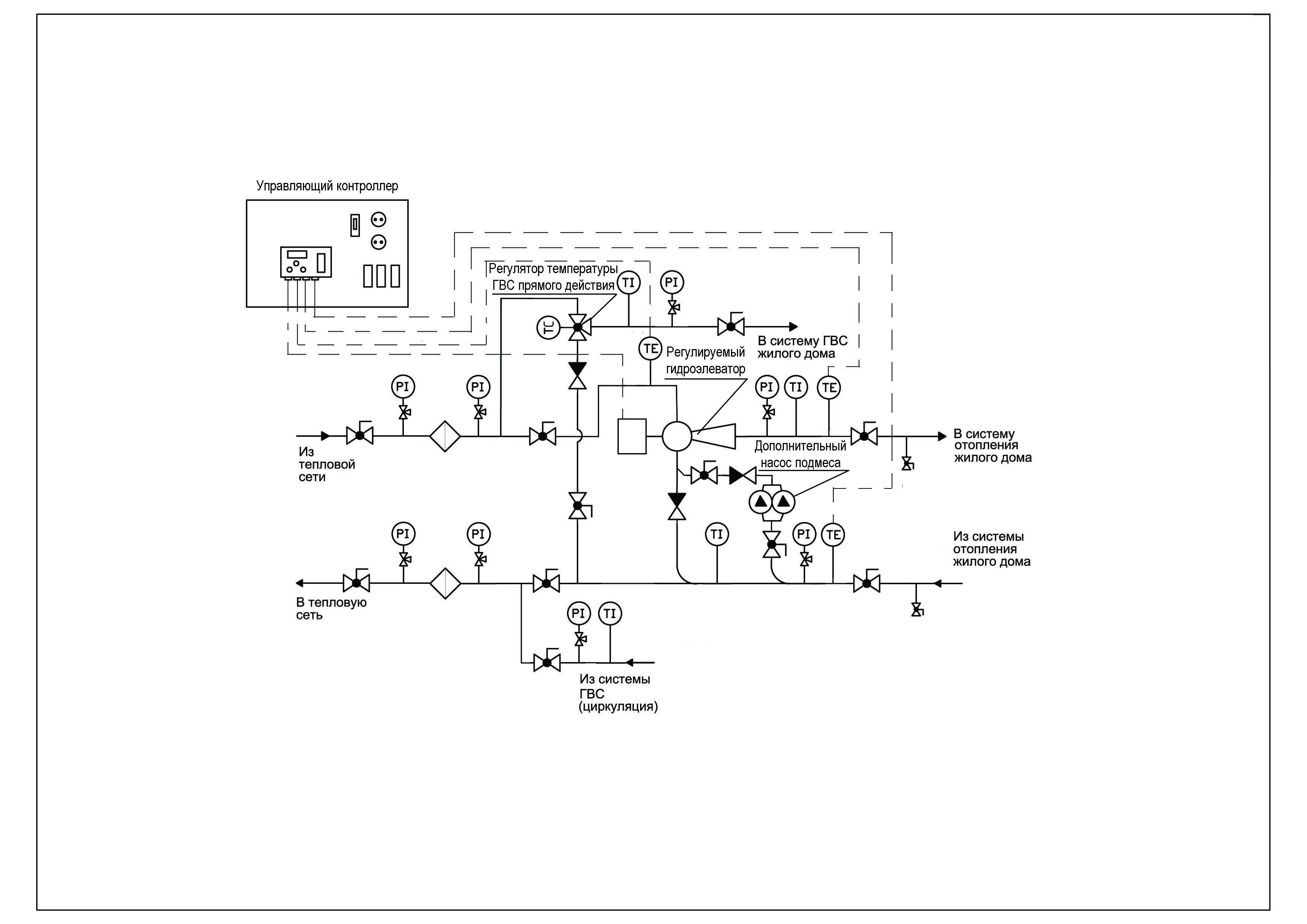 типовая схема элеваторного узла отопления с гвс для итп